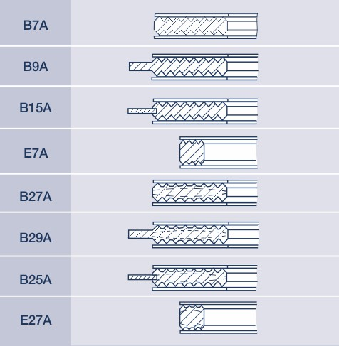 Metall-Weichstoff-Dichtungen: Hier kammprofildichtungen für die Industrie.