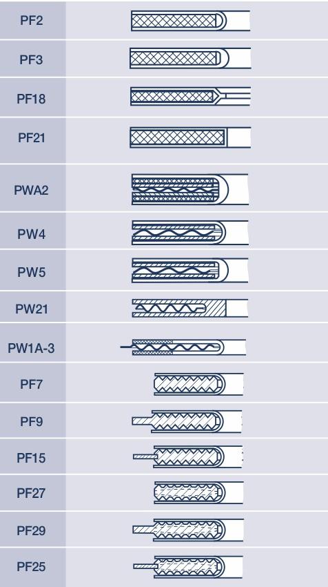 PTFE-ummantelte Dichtungen im Profil