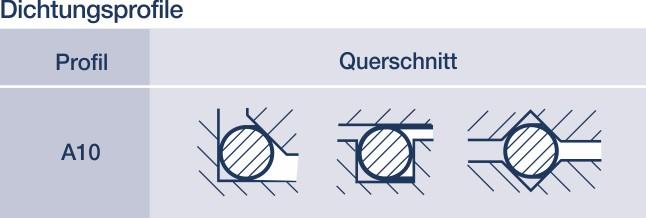 metall-Dichtungen: Hier drei Runddrahtdichtungen in verschiedenen Einbausituationen.