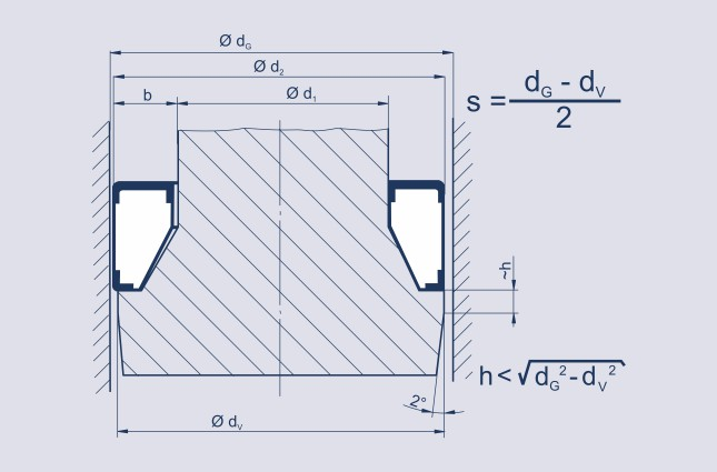 Verschlussdeckel-Dichtungen mit Kappen im Querschnitt