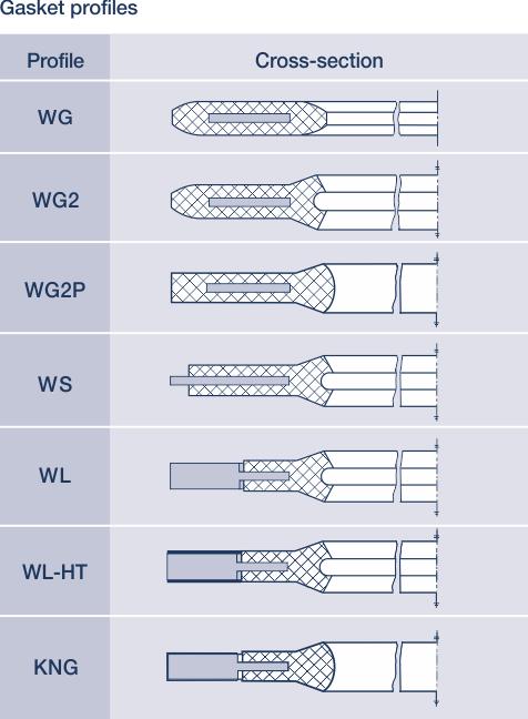 rubber-steel-profile